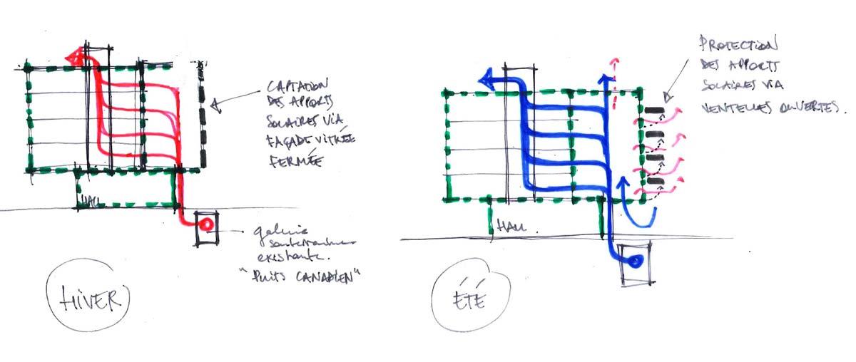 In situ - Architecture, Culture(s) & Ville - Campus prometteur Nouveau Tertre